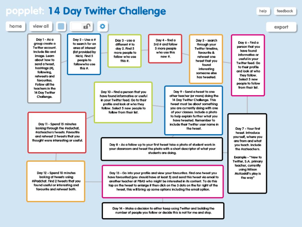 14 Day Twitter Challenge