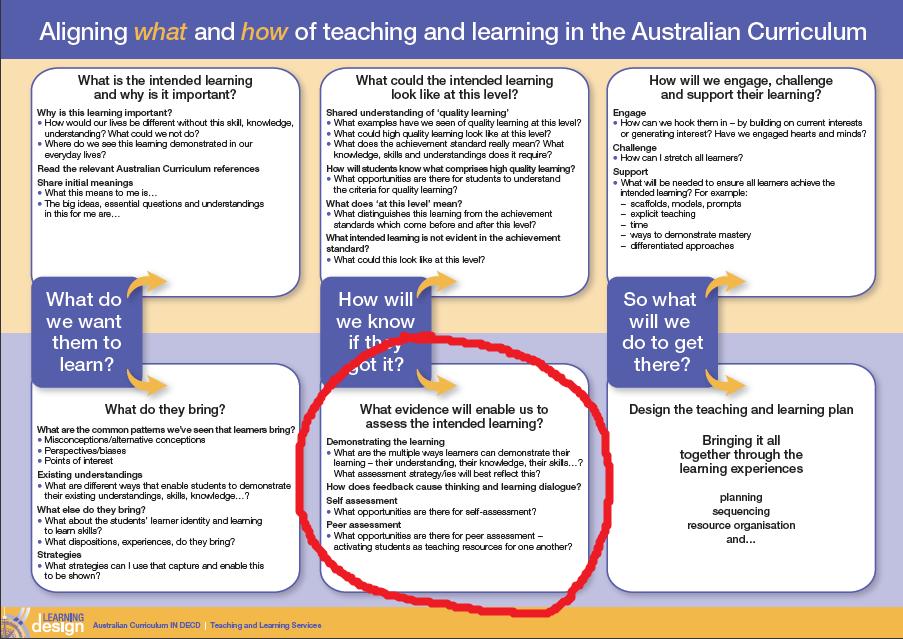 Detailed learning design1